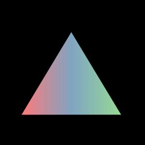 Magisches Dreieck Rendite Risiko Liquidität